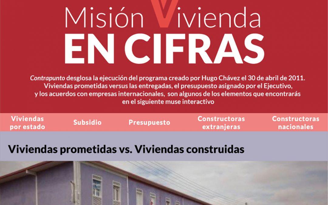 Misión Vivienda: Testimonies, figures and challenges